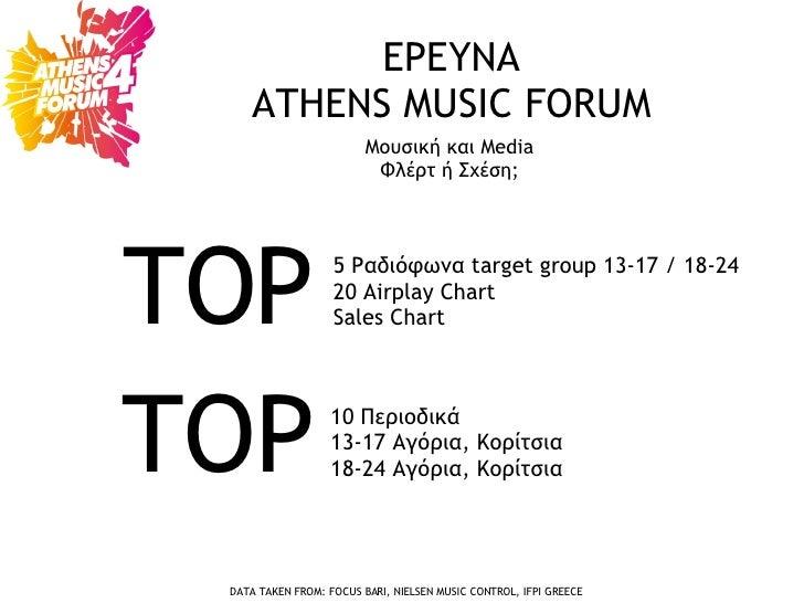ΕΡΕΥΝΑ ATHENS MUSIC FORUM TOP Μουσική και  Media   Φλέρτ ή Σχέση;  5  Ραδιόφωνα  target group 13-17 / 18-24 20 Airplay Cha...