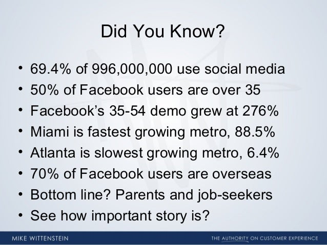 Did You Know? • 69.4% of 996,000,000 use social media • 50% of Facebook users are over 35 • Facebook's 35-54 demo grew at ...