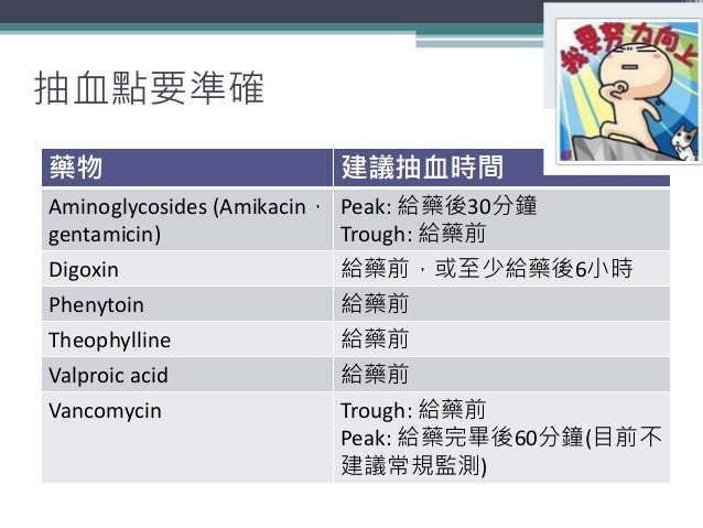 抽血點要準確 藥物 建議抽血時間 Aminoglycosides (Amikacin, gentamicin) Peak: 給藥後30分鐘 Trough: 給藥前 Digoxin 給藥前,或至少給藥後6小時 Phenytoin 給藥前 Theo...