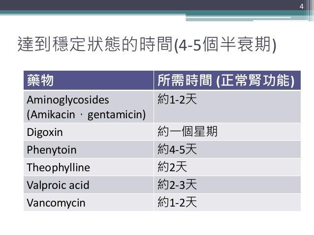 達到穩定狀態的時間(4-5個半衰期) 藥物 所需時間 (正常腎功能) Aminoglycosides (Amikacin,gentamicin) 約1-2天 Digoxin 約一個星期 Phenytoin 約4-5天 Theophylline ...