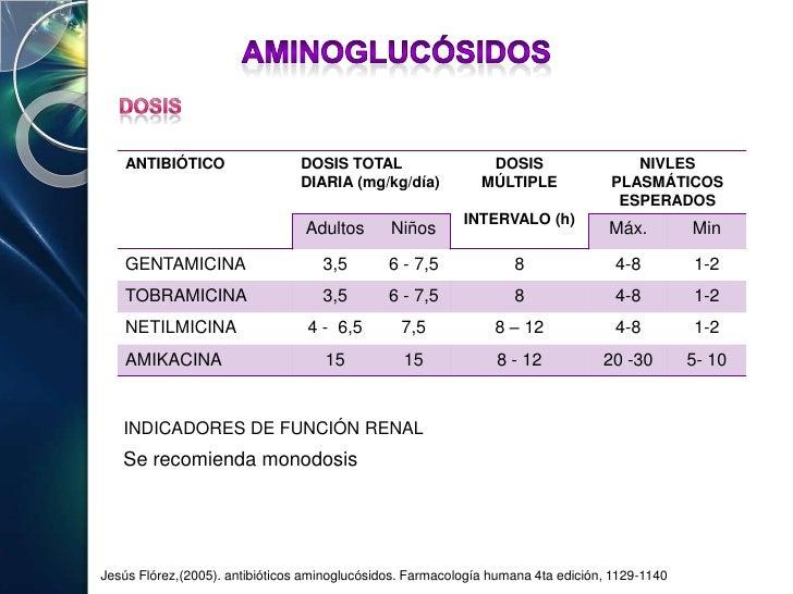 Aminoglicosidos , vancomicina, oritavancina
