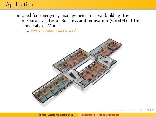 Articial societies immersed in an Ambient Intelligence Environment Slide 3