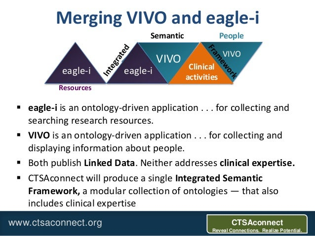 Amia 2013: From EHRs to Linked Data: representing and mining encounter data for clinical expertise evaluation Slide 3