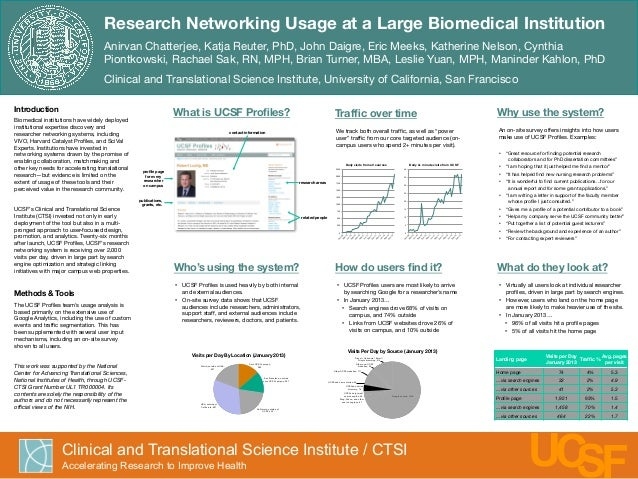Research Networking Usage at a Large Biomedical Institution                                                               ...