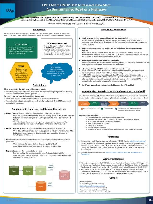 RESEARCH POSTER PRESENTATION DESIGN © 2015 www.PosterPresentations.com Elicitdata requirements Identify primarydata s...