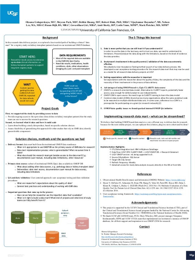 RESEARCH POSTER PRESENTATION DESIGN © 2015 www.PosterPresentations.com Elicit	data	 requirements Identify	 primary	data	 s...