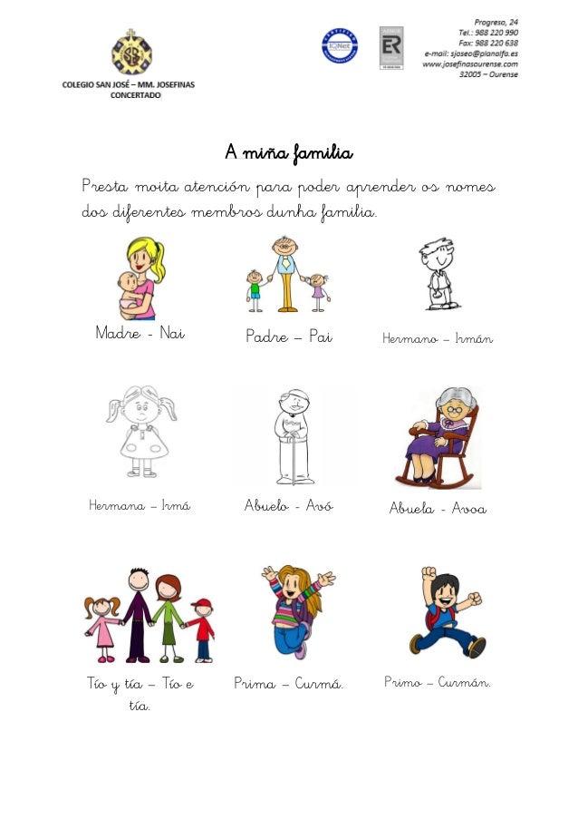 A miña familia  Presta moita atención para poder aprender os nomes dos diferentes membros dunha familia.  Madre - Nai  Pad...