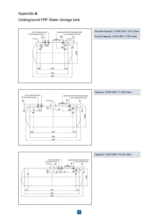 amiantit underground storage tank rh slideshare net GRP Panel Tank GRP Tanks Manufacturer