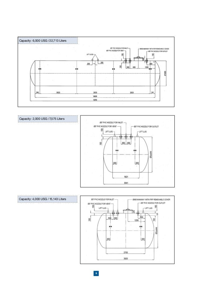 amiantit underground storage tank rh slideshare net GRP Tanks Non-Insulated GRP Tanks Aquaculture