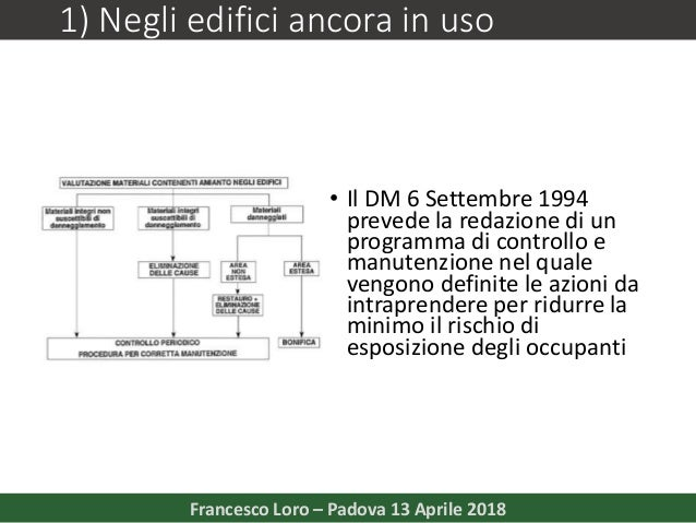 DM 6 SETTEMBRE 1994 EBOOK