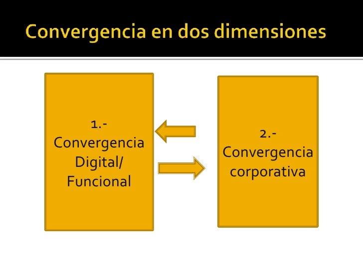 Amic brasil Slide 3