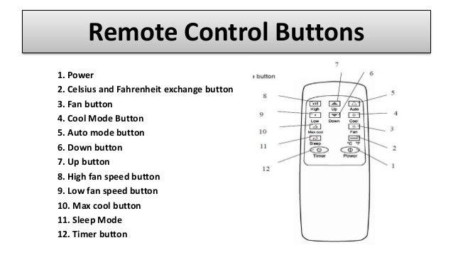 Amico Ap11000 Portable Air Conditioner Review