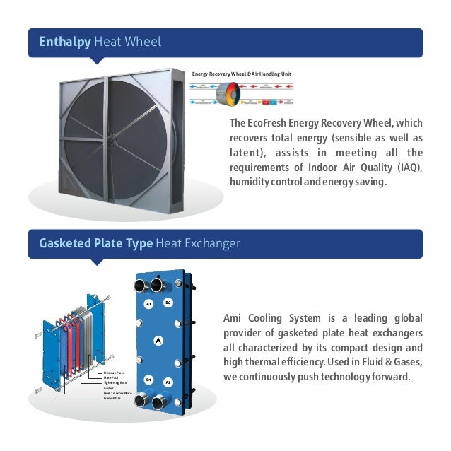Ami Cooling System, Ahmedabad, controlling equipment Slide 3