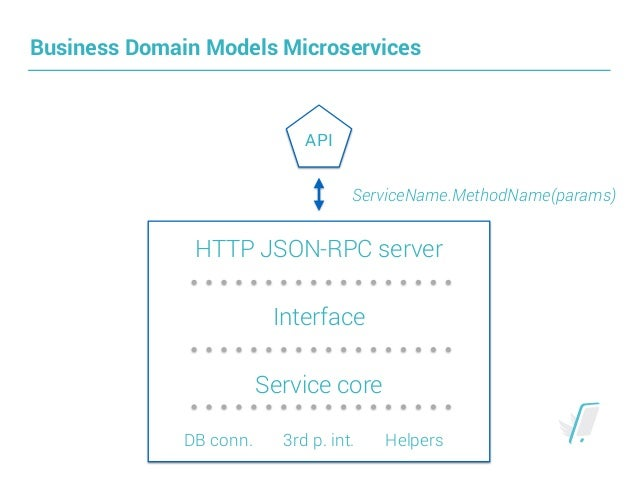 A microservice architecture based on golang