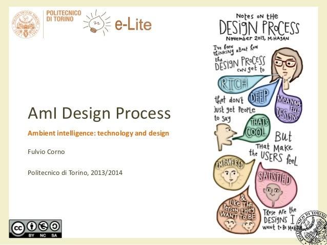 AmI Design Process Ambient intelligence: technology and design Fulvio Corno Politecnico di Torino, 2013/2014