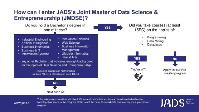 Eligibility Checker Joint Master Program Data Science and ...