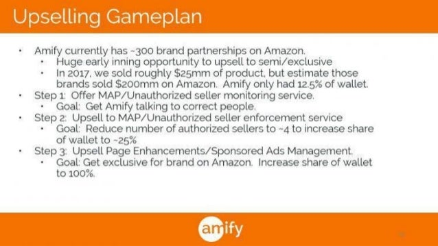 Amify Pitch Deck