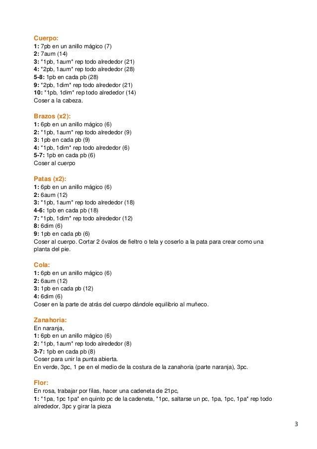 Perfecto Patrón De Costura Conejito Componente - Manta de Tejer ...