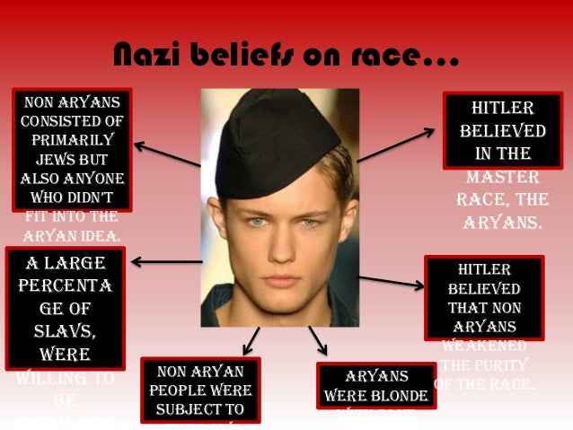 Amina&beth how did the nazis deal with minorities