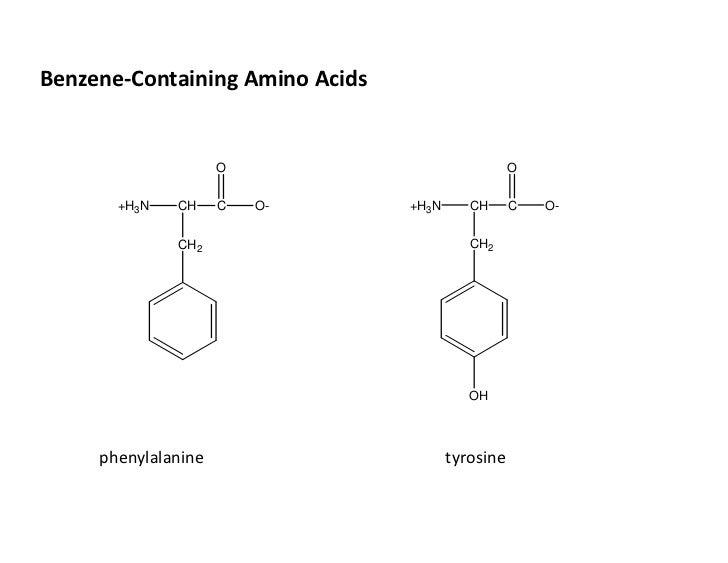 how to take amino acids
