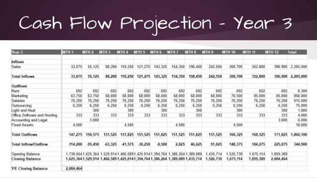 cash flow form