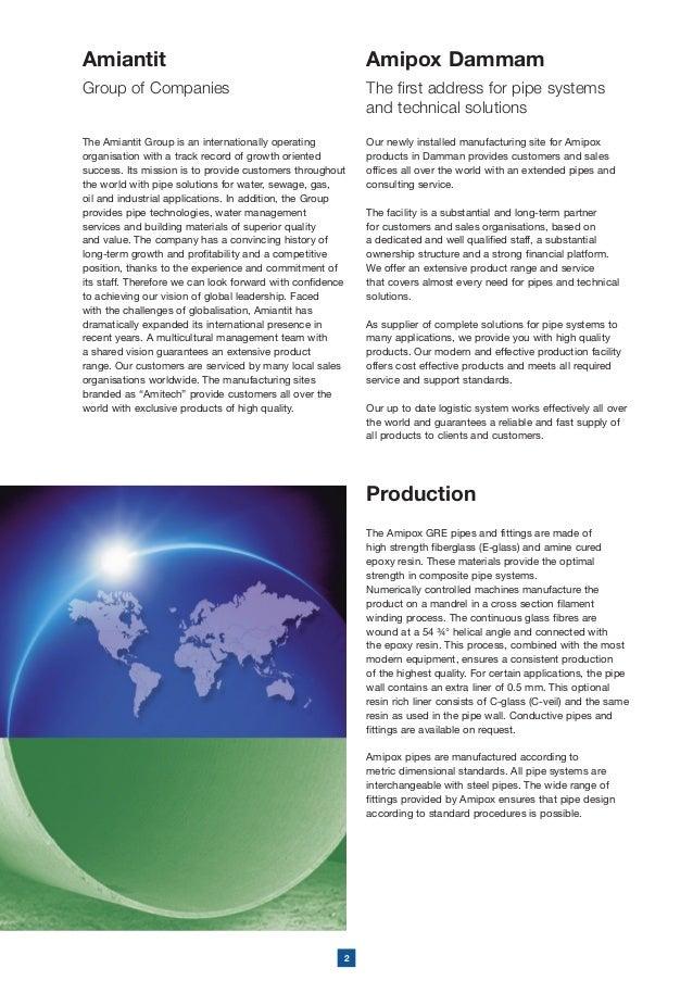 Amiantit Products