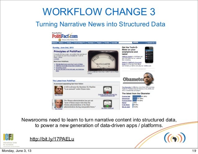 WORKFLOW CHANGE 3Turning Narrative News into Structured Datahttp://bit.ly/17PAELuNewsrooms need to learn to turn narrative...