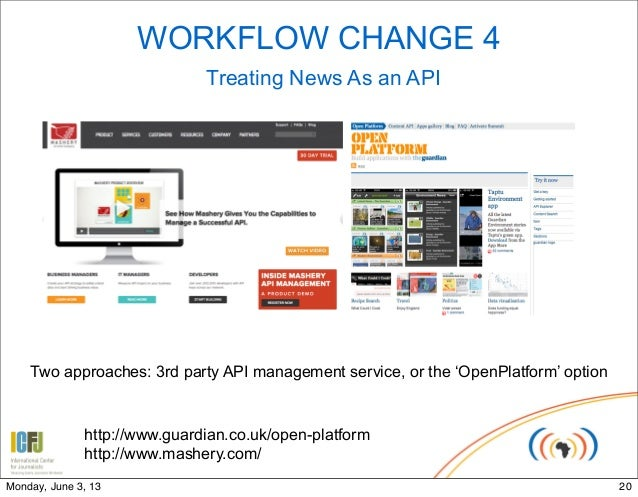 WORKFLOW CHANGE 4Treating News As an APIhttp://www.guardian.co.uk/open-platformhttp://www.mashery.com/Two approaches: 3rd ...