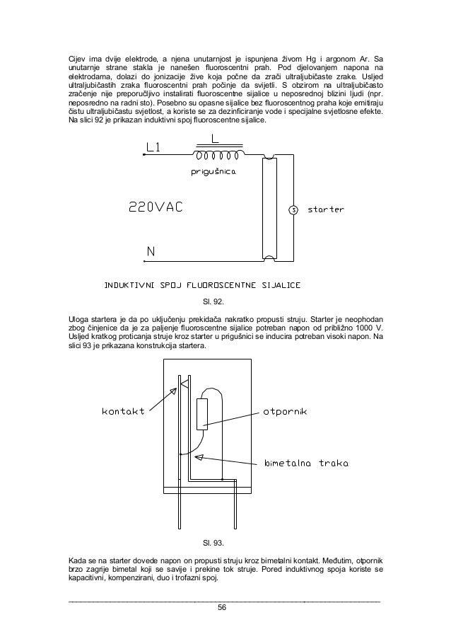 kuka za osvjetljenje niskog napona vodič za upoznavanje ff7