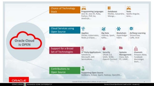 AMIS Oracle OpenWorld & CodeOne Review - Introduction