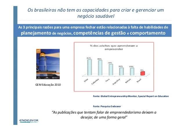 Os brasileiros não tem as capacidades para criar e gerenciar um                            negócio saudávelAs 3 principais...