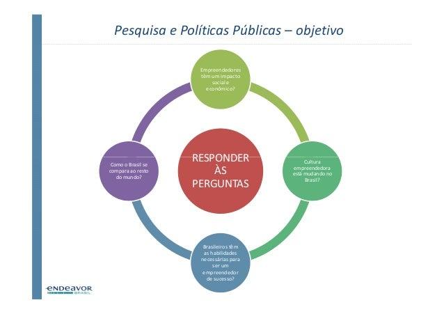Pesquisa e Políticas Públicas – objetivo                     Empreendedores                     têm um impacto            ...