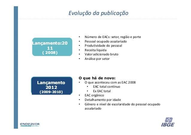 Evolução da publicação                   •   Número de EACs: setor, região e porte                   •   Pessoal ocupado a...