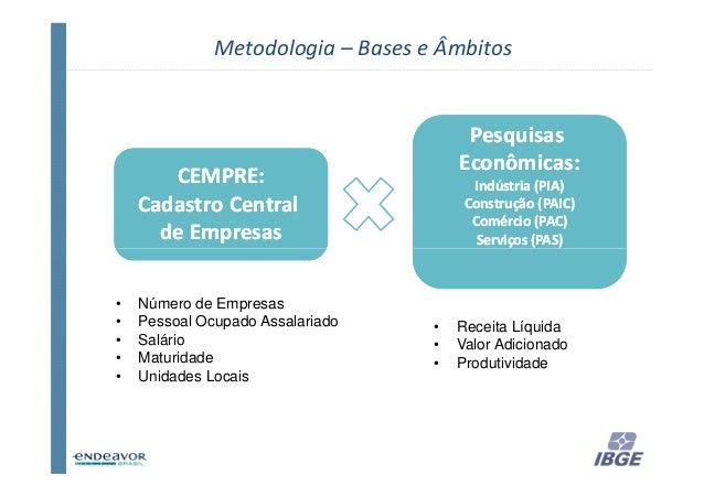 Metodologia – Bases e Âmbitos                                        Pesquisas                                       Econô...