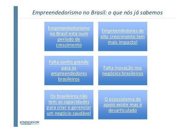 Empreendedorismo no Brasil: o que nós já sabemos     Empreendedorismo                              Empreendedores de      ...