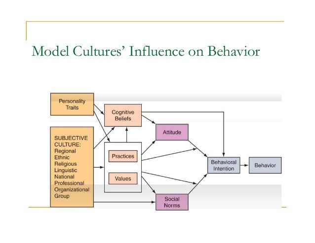 influence of culture on the behavior of organization Role that culture plays in regulating behavior and conduct and their expectation   actively manage the culture of their organizations and its impact on employee.