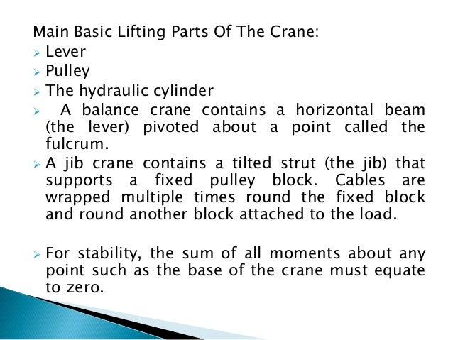 Amit crane ppt