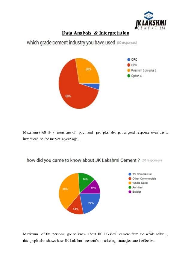 J K Lakshmi Cement : Jk lakshmi cements ltd summer internship report