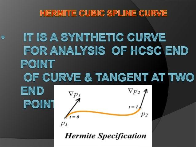 hermite cubic spline curve