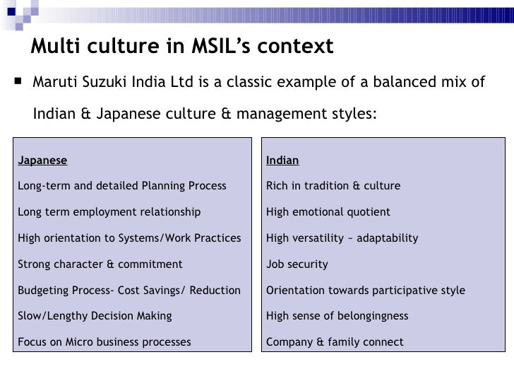 business level strategy of maruti suzuki Introduction in the first quarter of fiscal 2009-10, maruti suzuki india limited (maruti), a subsidiary of japan based suzuki motor corporation (suzuki), reported an increase of 34 percent in its net sales to rs 634 billion as compared to the corresponding quarter of the previous year.