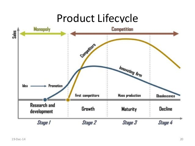 mobile phone product life cycle Product life cycle assessment regulated by the iso 14040 series standard, lg electronics built the life cycle inventory database for eight products which are tv, monitor, washing machine, refrigerator, led lighting, solar module, mobile phone and commercial air conditioner system in 2011.