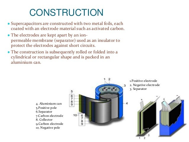 supercapacitors-ultracapacitor-energy-problem-solver-12-638 Negative Ion Generator Schematic on