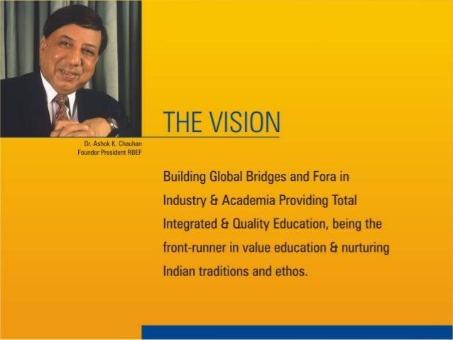 Amity international campuses Slide 2