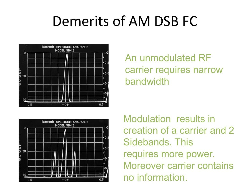 Experiment 2 Am Double Sideband Suppressed Carrier Dsb Sc Modulator
