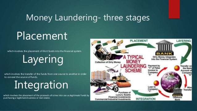 anti money laundering regulations uae
