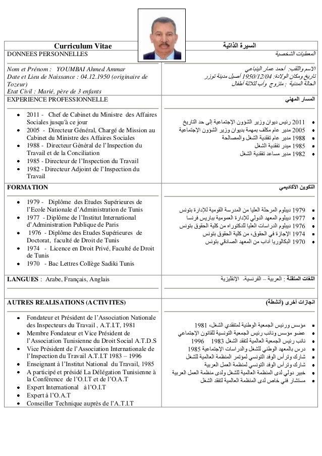 Curriculum Vitae DONNEES PERSONNELLES Nom et Prénom : YOUMBAI Ahmed Ammar Date et Lieu de Naissance : 04.12.1950 (originai...