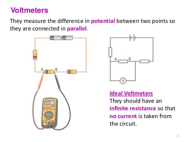 difference between voltmeter and ammeter pdf