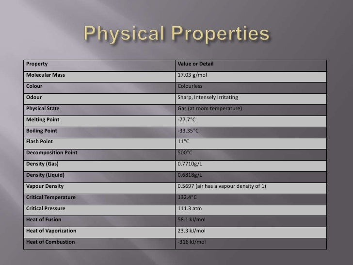 physical and chemical properties of ammonia pdf