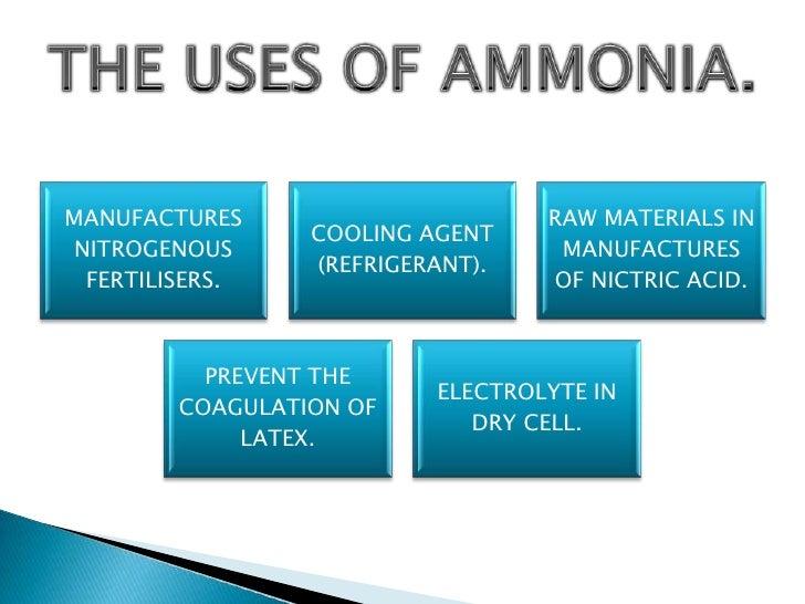 ammonia amp its salts