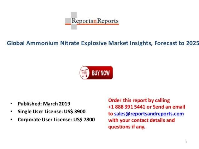 Global Ammonium Nitrate Explosive Market Insights, Size